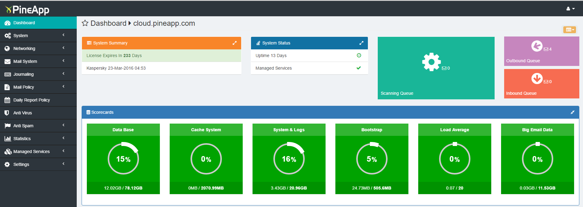 Managed Services Dashboard pic